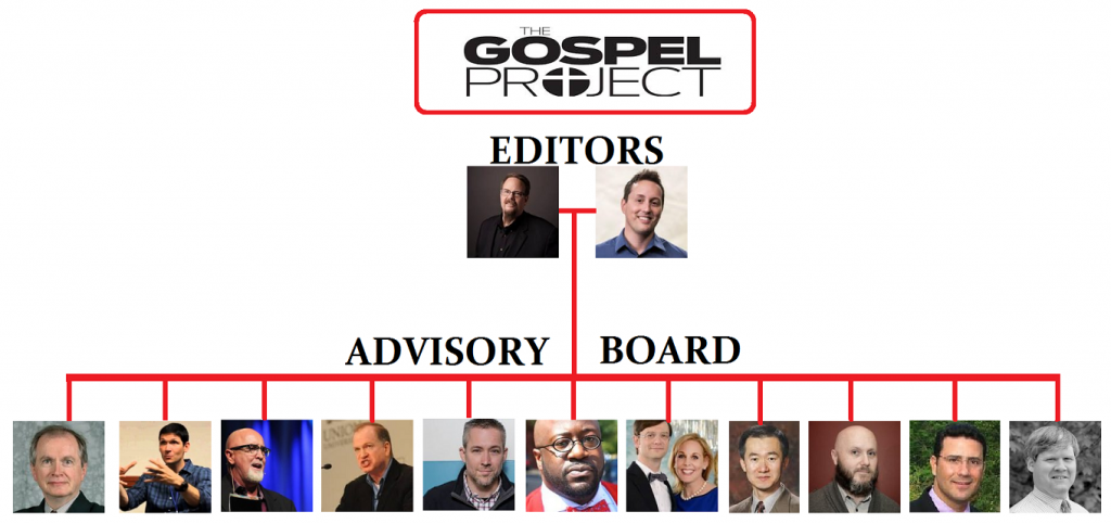 gospel project1 - Copy